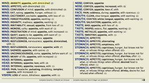 "The first of many pages of results for a simple search of ""appetite"" using Complete Dynamics.  Each symptom listed is called a ""rubric."""